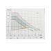 Pompa recirculare - circulatie apa 32/6-180 Micul Fermier