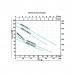 Pompa submersibila de adancime ProGarden 4QGD1.2-50-0.37